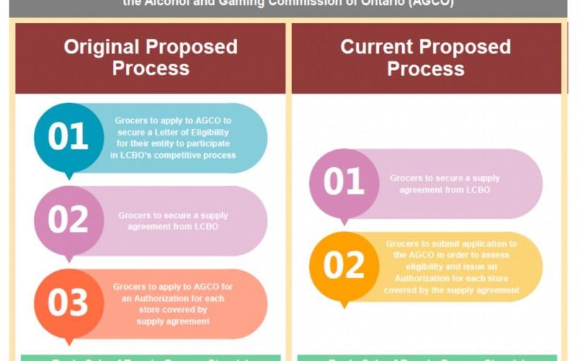 Binary options canada forum