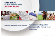Launch of public consultation on the proposed Safe Food for Canadians Regulations