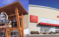 Two independents top Ontario survey of best in-store shopping experience in supermarkets