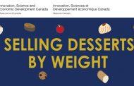 Measured Food Products - Produits Alimentaires Mesurés