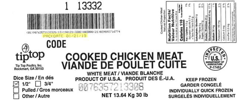 Updated Food Recall Warning - Various imported cooked diced chicken meat products recalled due to Listeria monocytogenes