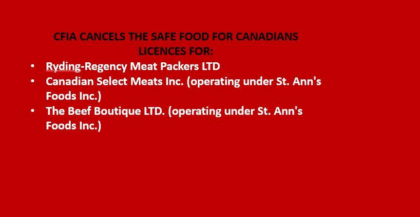 CFIA cancels three Safe Food for Canadians Licences